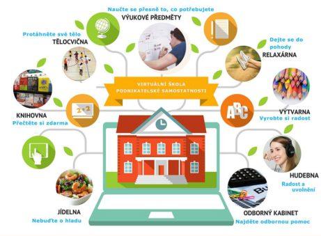 virtualna-skola